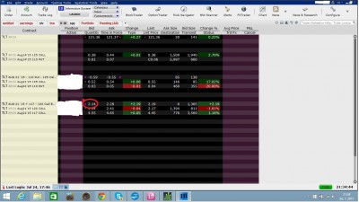 20150724 TLT call spread profit