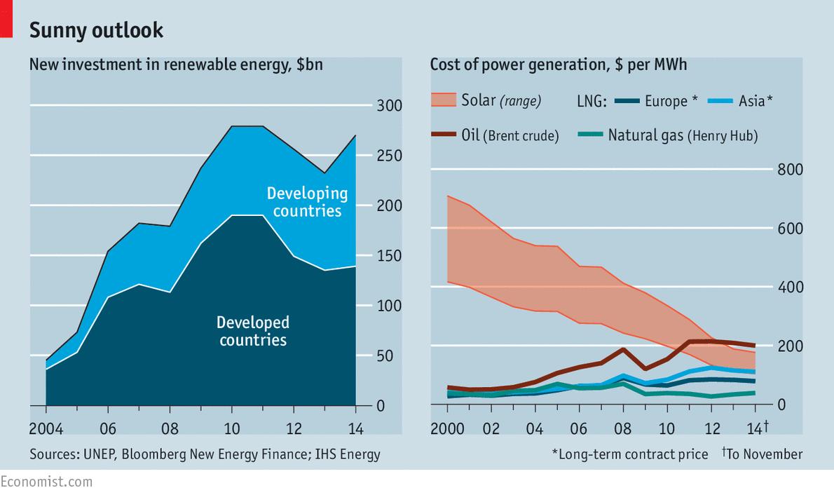 solar_economist