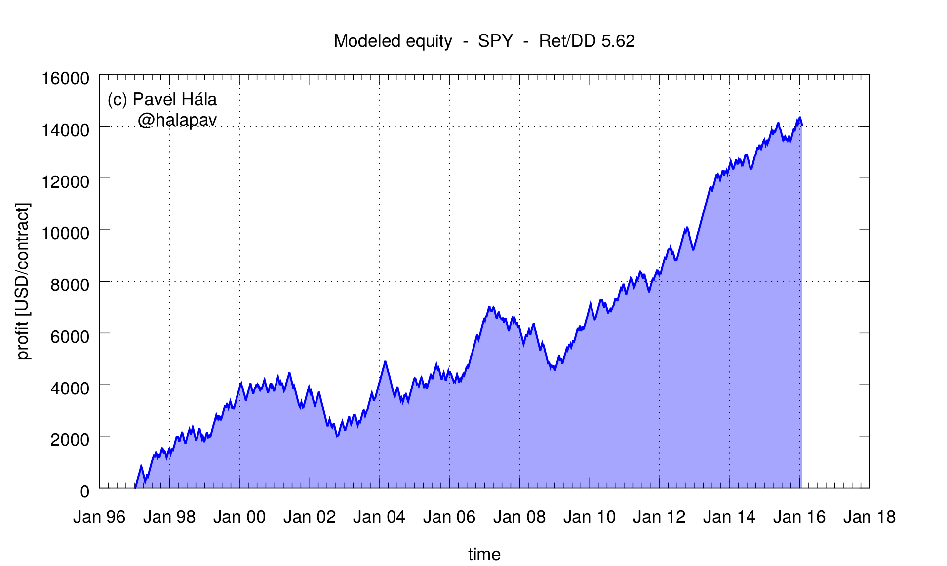 spy_backtest