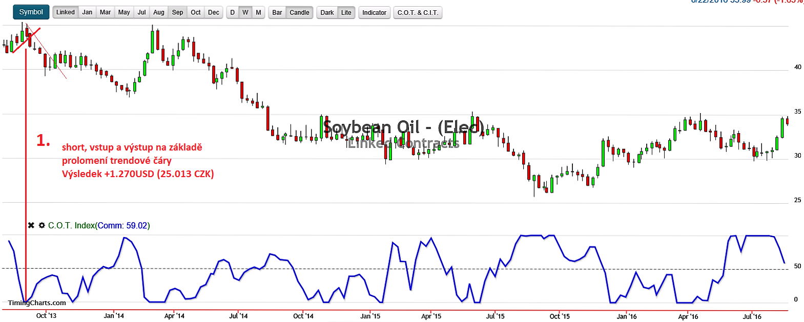 bean oil_1