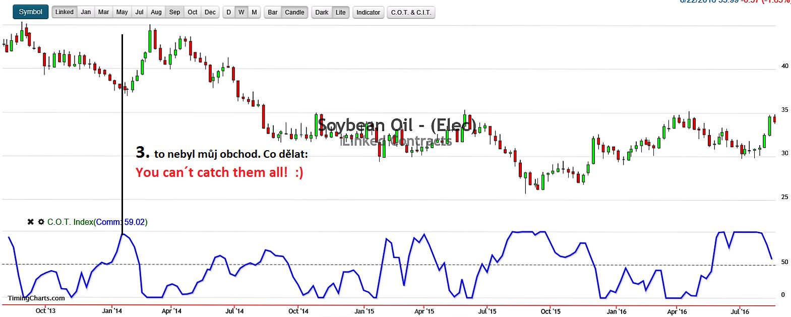 bean oil_3
