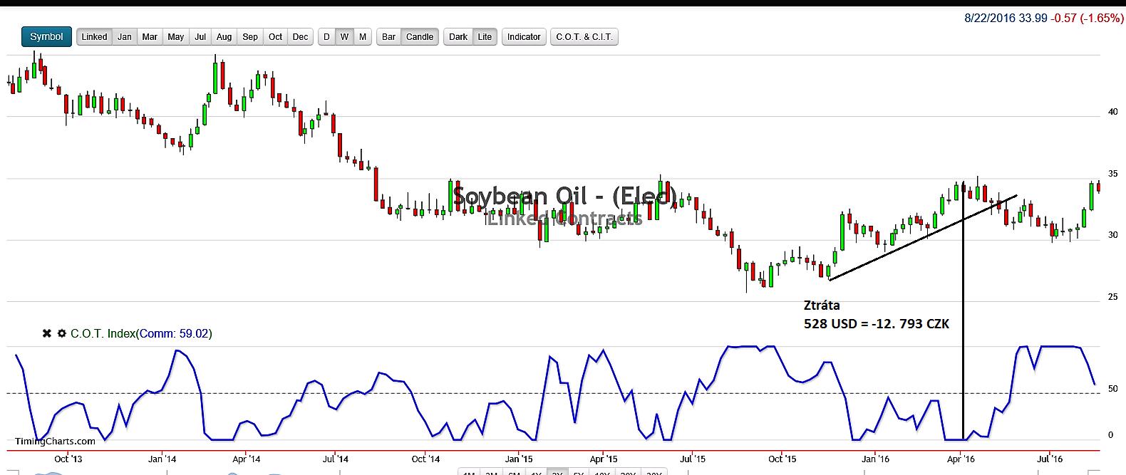 bean oil_9