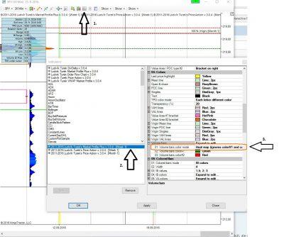 Nastavení volume bars ve vizualizaci MPP.