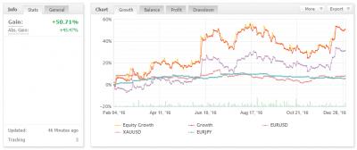 equity_kurz
