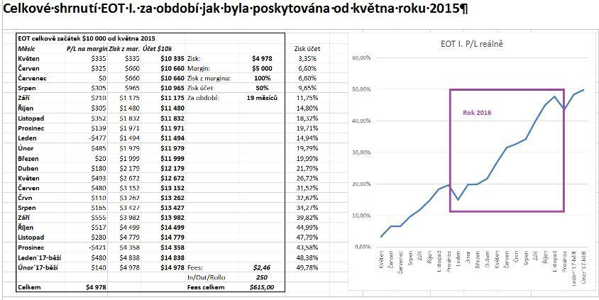 20161230-eot-i-vysledky-za-rok-2015-a-2016