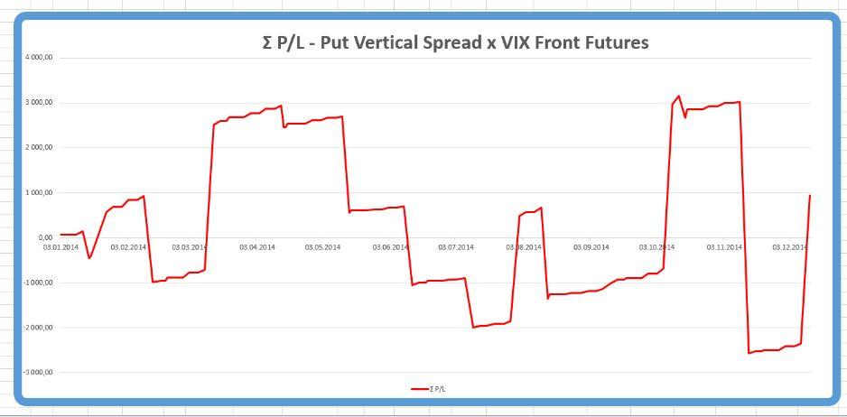 4-dil-obchodovani-vix-futures-a-opci-2