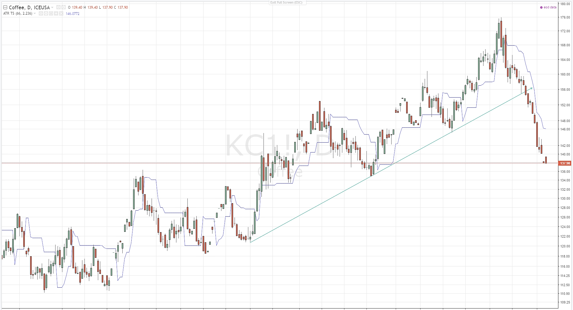 kc-daily