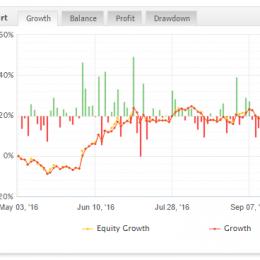 equity_tom
