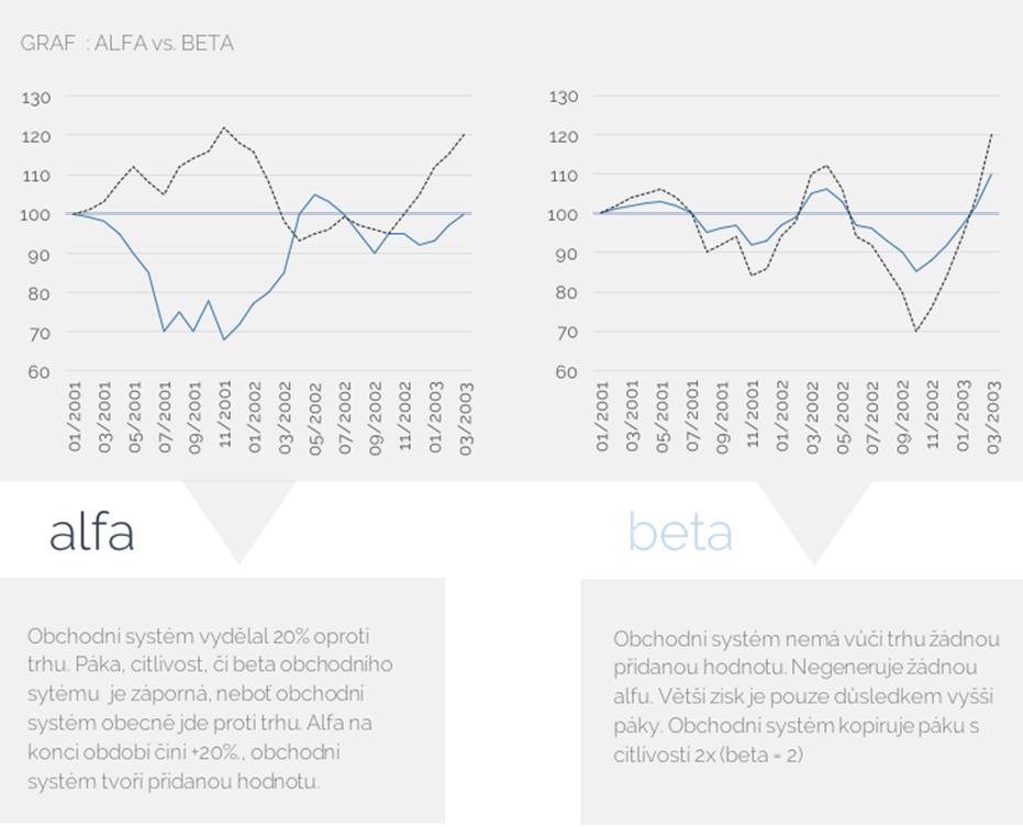 alfa_beta