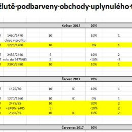 edukativni-opcni-tipy-vysledky-kveten-2017