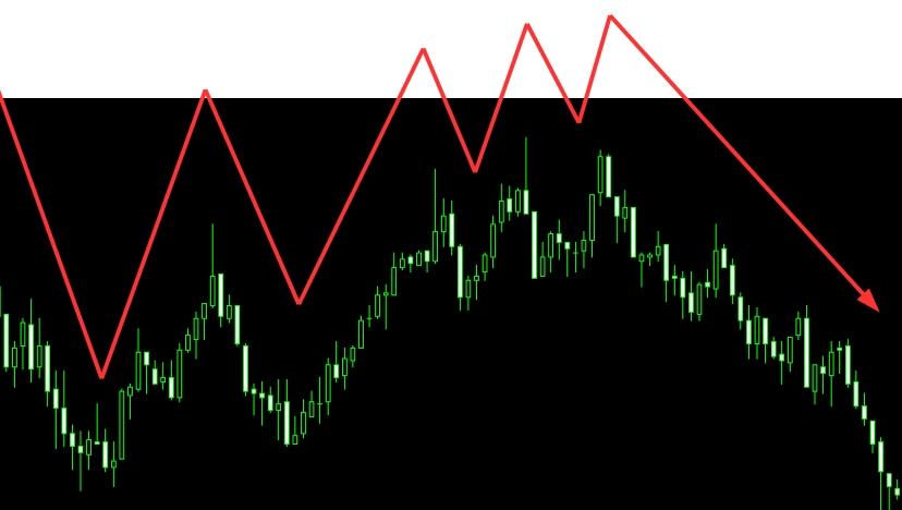divergence-3